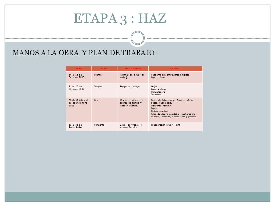 ETAPA 3 : HAZ MANOS A LA OBRA Y PLAN DE TRABAJO: