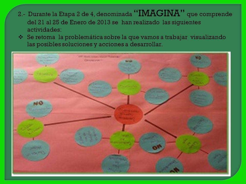 2.- Durante la Etapa 2 de 4, denominada IMAGINA que comprende del 21 al 25 de Enero de 2013 se han realizado las siguientes actividades: