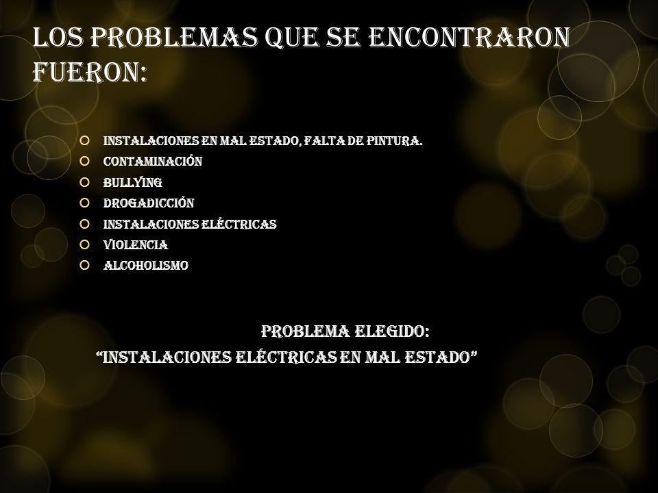 los problemas que se encontraron fueron: