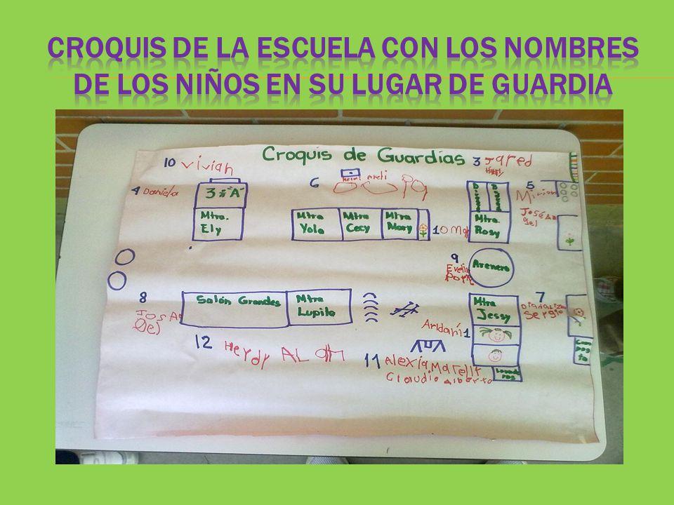 CROQUIS DE LA ESCUELA CON LOS NOMBRES DE LOS NIÑOS EN SU LUGAR DE GUARDIA