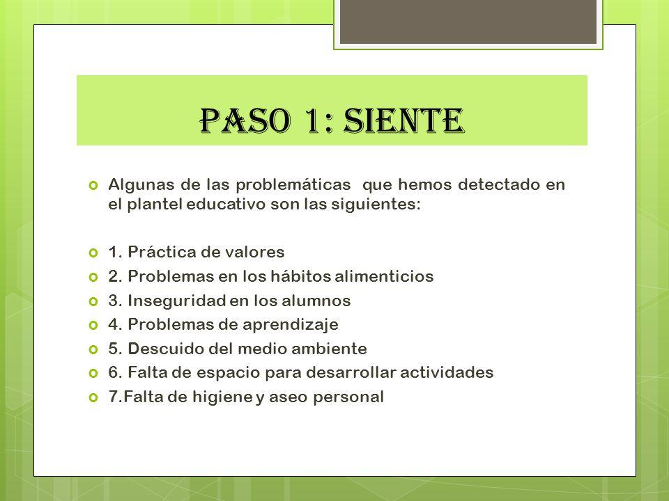 PASO 1: SIENTE Algunas de las problemáticas que hemos detectado en el plantel educativo son las siguientes: