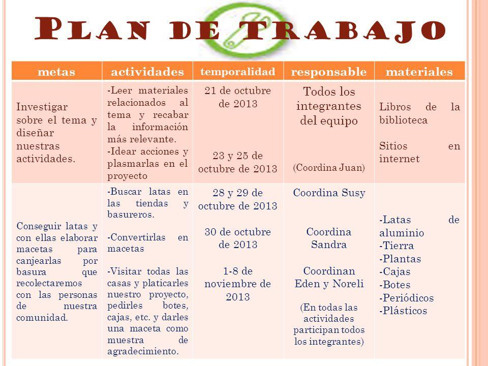 Plan de trabajo metas actividades responsable materiales