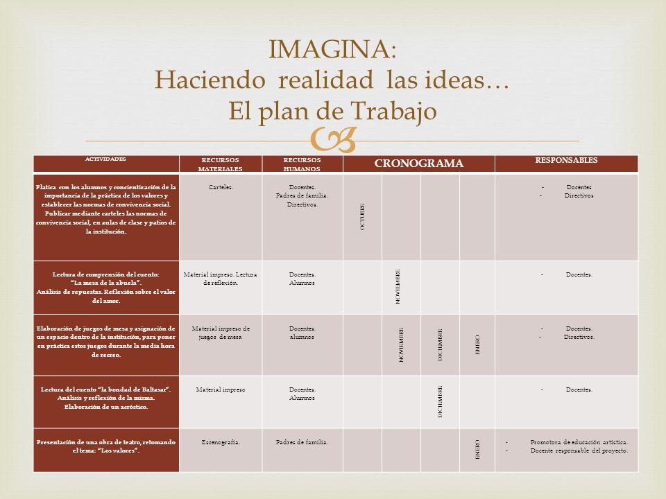 IMAGINA: Haciendo realidad las ideas… El plan de Trabajo