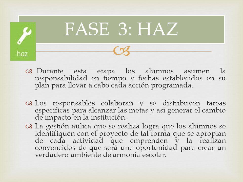 FASE 3: HAZ