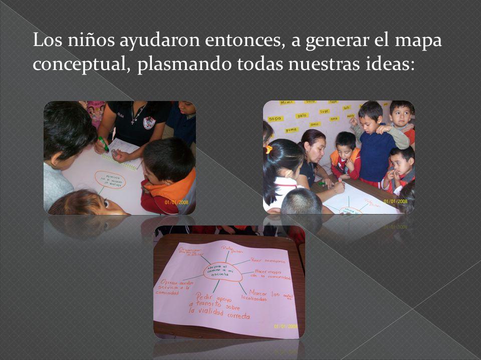 Los niños ayudaron entonces, a generar el mapa conceptual, plasmando todas nuestras ideas: