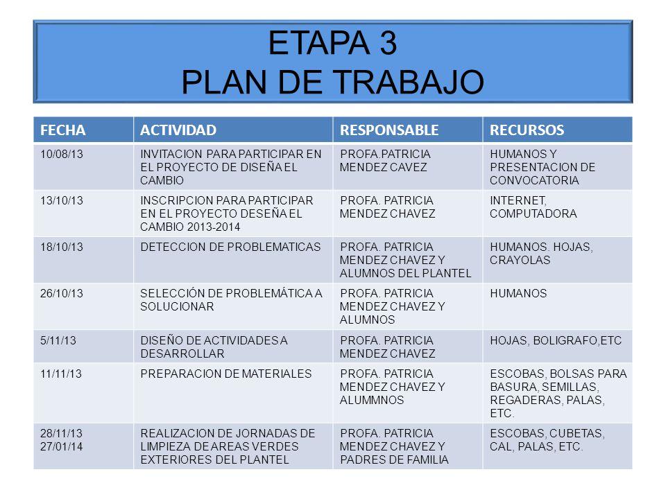 ETAPA 3 PLAN DE TRABAJO FECHA ACTIVIDAD RESPONSABLE RECURSOS 10/08/13