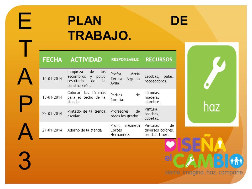 ETAPA 3 PLAN DE TRABAJO. FECHA ACTIVIDAD RECURSOS RESPONSABLE