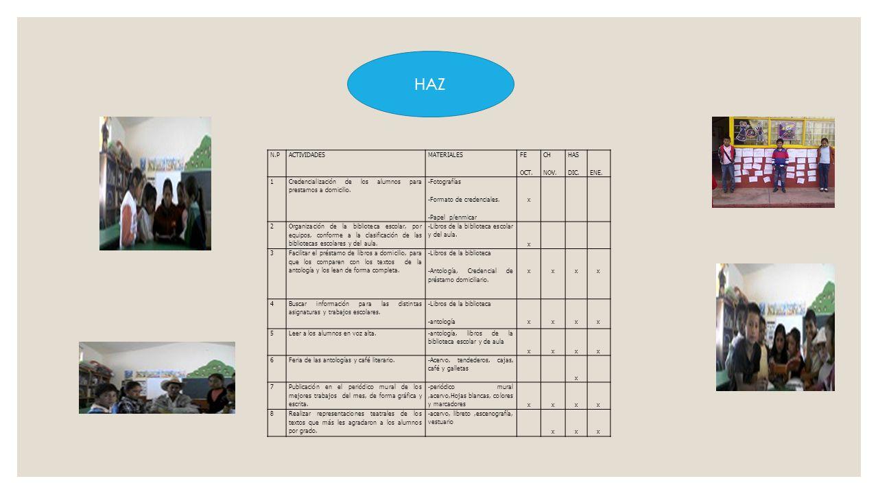 HAZ N.P ACTIVIDADES MATERIALES FE OCT. CH NOV. HAS DIC. ENE. 1