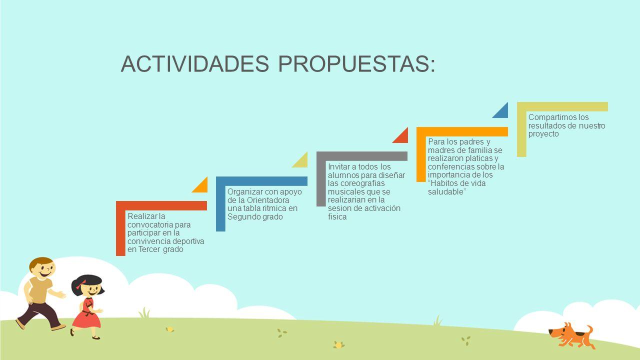 ACTIVIDADES PROPUESTAS: