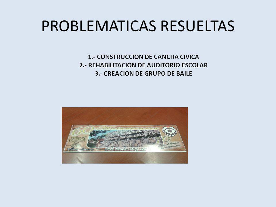 PROBLEMATICAS RESUELTAS