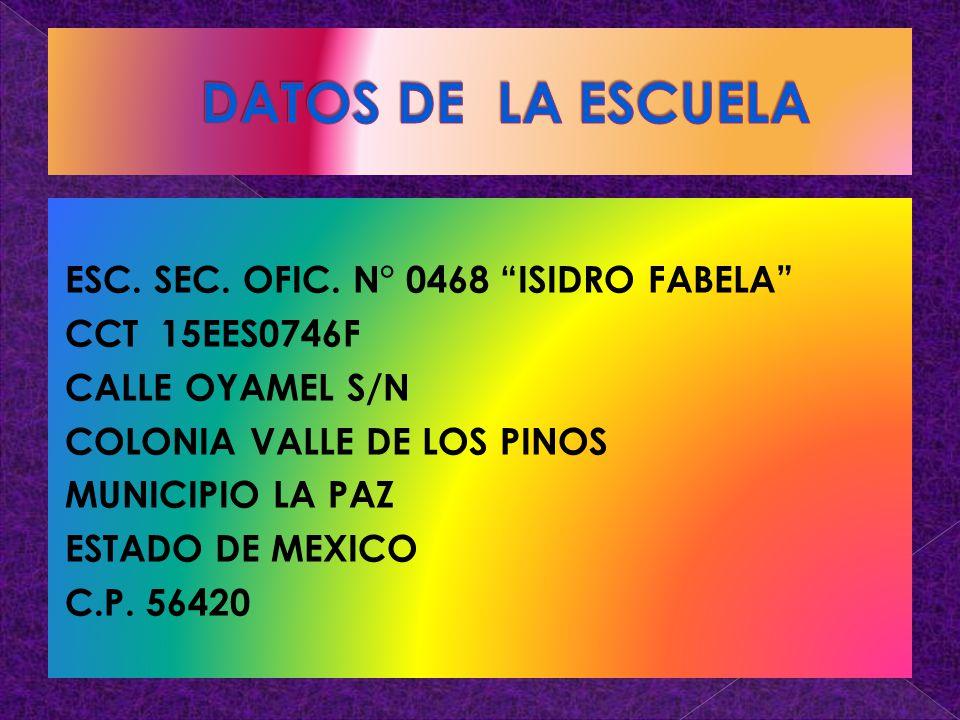DATOS DE LA ESCUELA