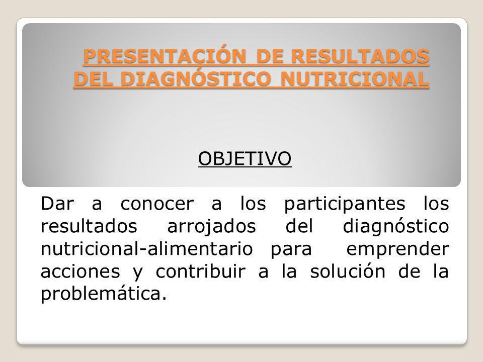 PRESENTACIÓN DE RESULTADOS DEL DIAGNÓSTICO NUTRICIONAL