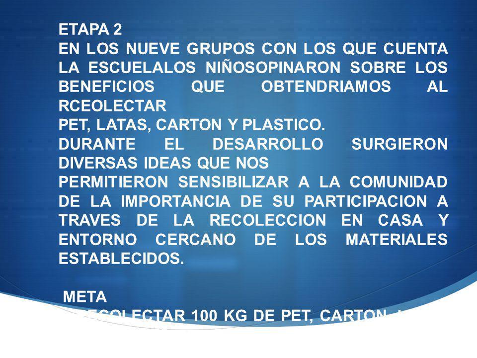 ETAPA 2 EN LOS NUEVE GRUPOS CON LOS QUE CUENTA LA ESCUELALOS NIÑOSOPINARON SOBRE LOS BENEFICIOS QUE OBTENDRIAMOS AL RCEOLECTAR.