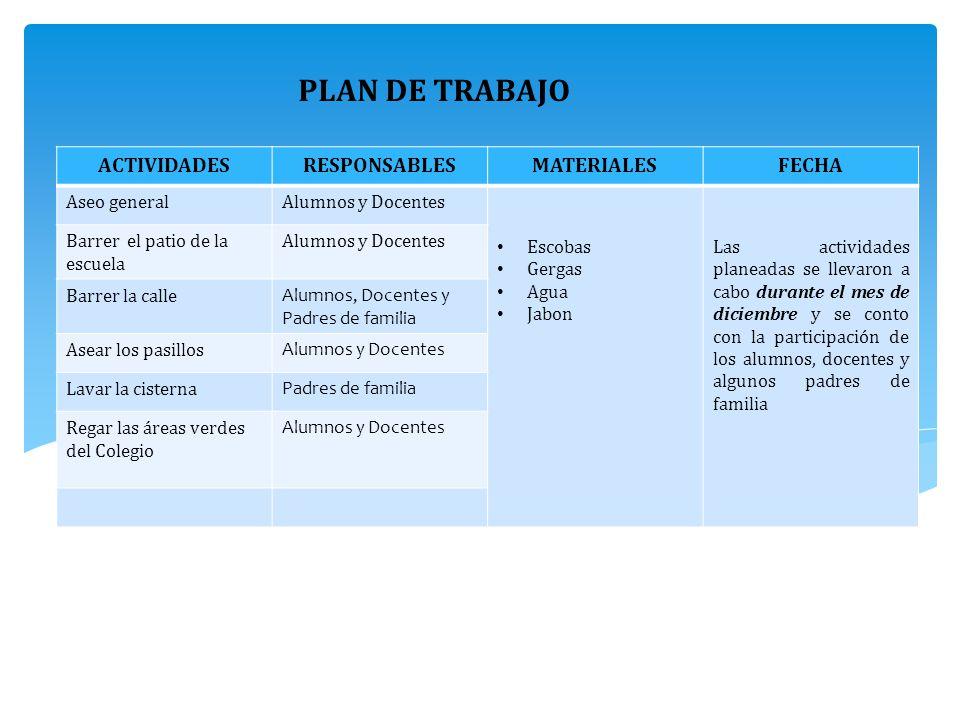 PLAN DE TRABAJO ACTIVIDADES RESPONSABLES MATERIALES FECHA Aseo general