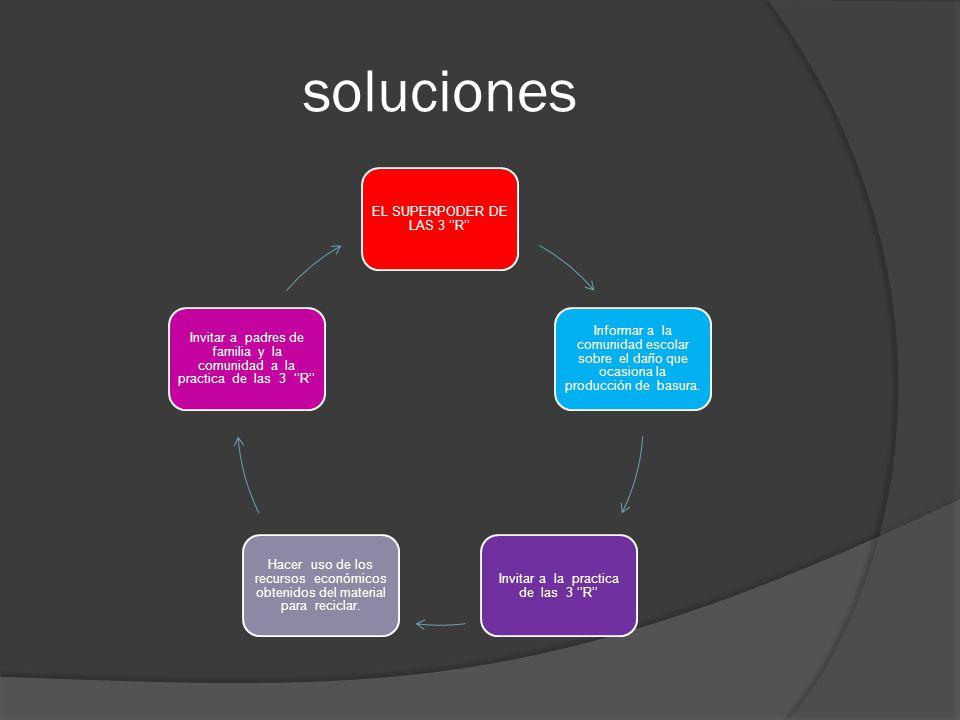 soluciones EL SUPERPODER DE LAS 3 ''R''
