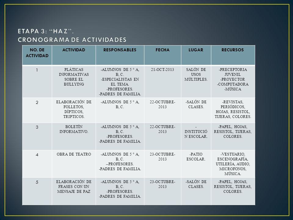 ETAPA 3: HAZ . CRONOGRAMA DE ACTIVIDADES