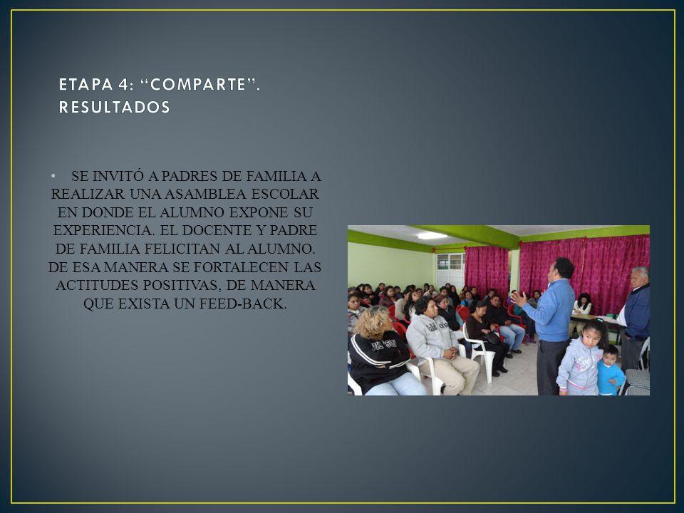 ETAPA 4: COMPARTE . RESULTADOS