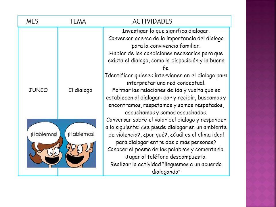 MES TEMA ACTIVIDADES JUNIO El dialogo