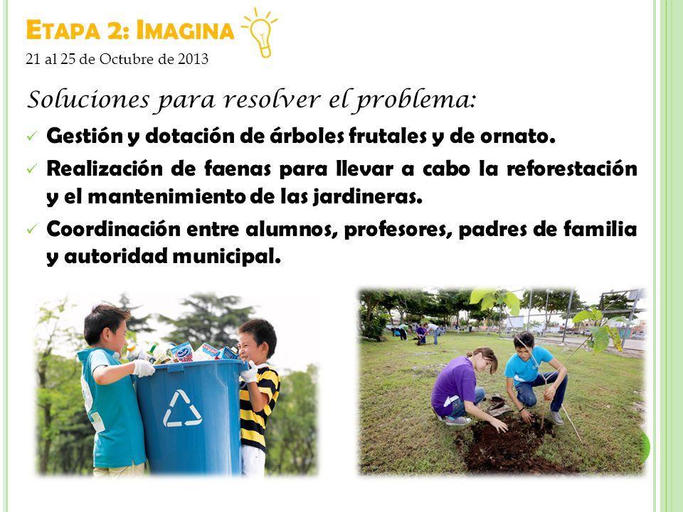 Etapa 2: Imagina Soluciones para resolver el problema: