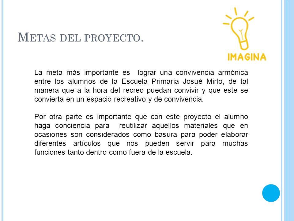 Metas del proyecto.