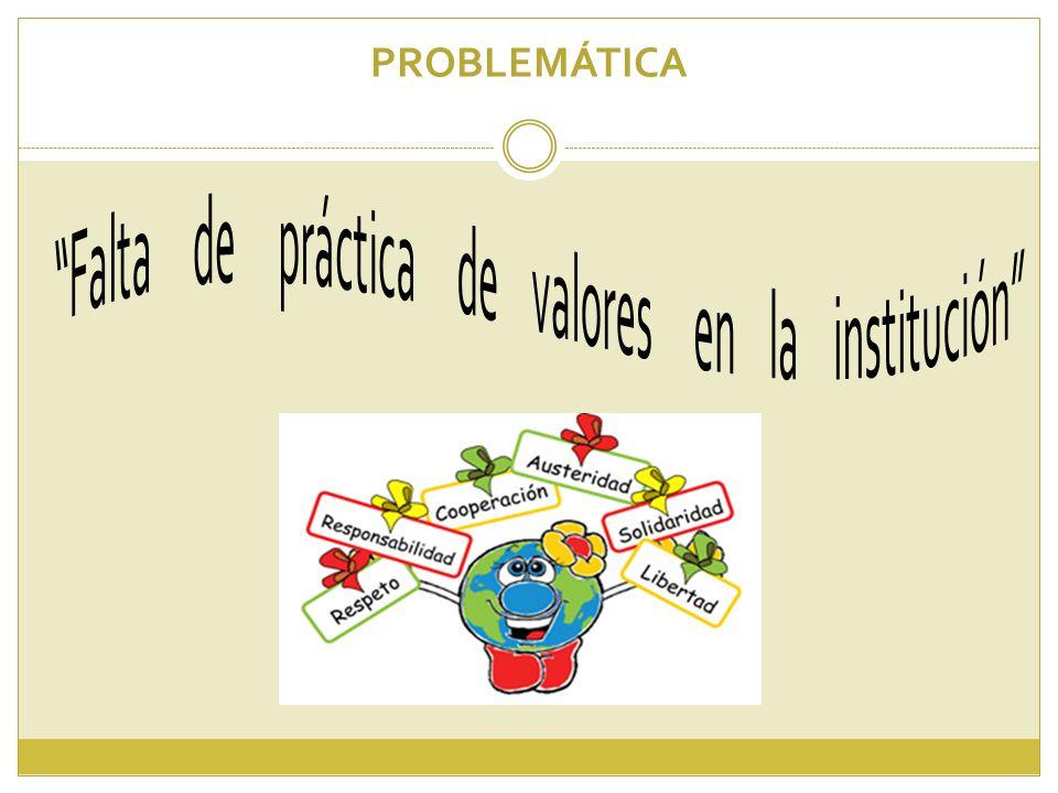 Falta de práctica de valores en la institución