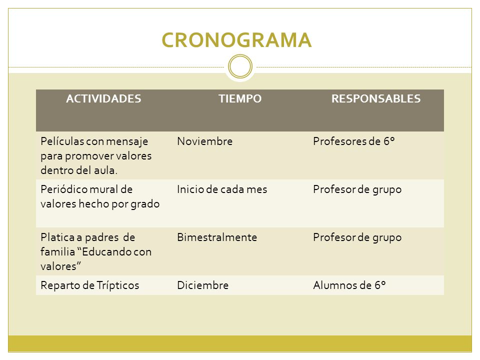 CRONOGRAMA ACTIVIDADES TIEMPO RESPONSABLES