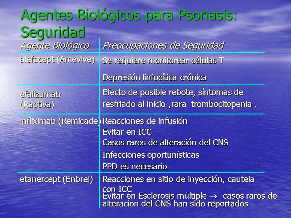 Agentes Biológicos para Psoriasis: Seguridad