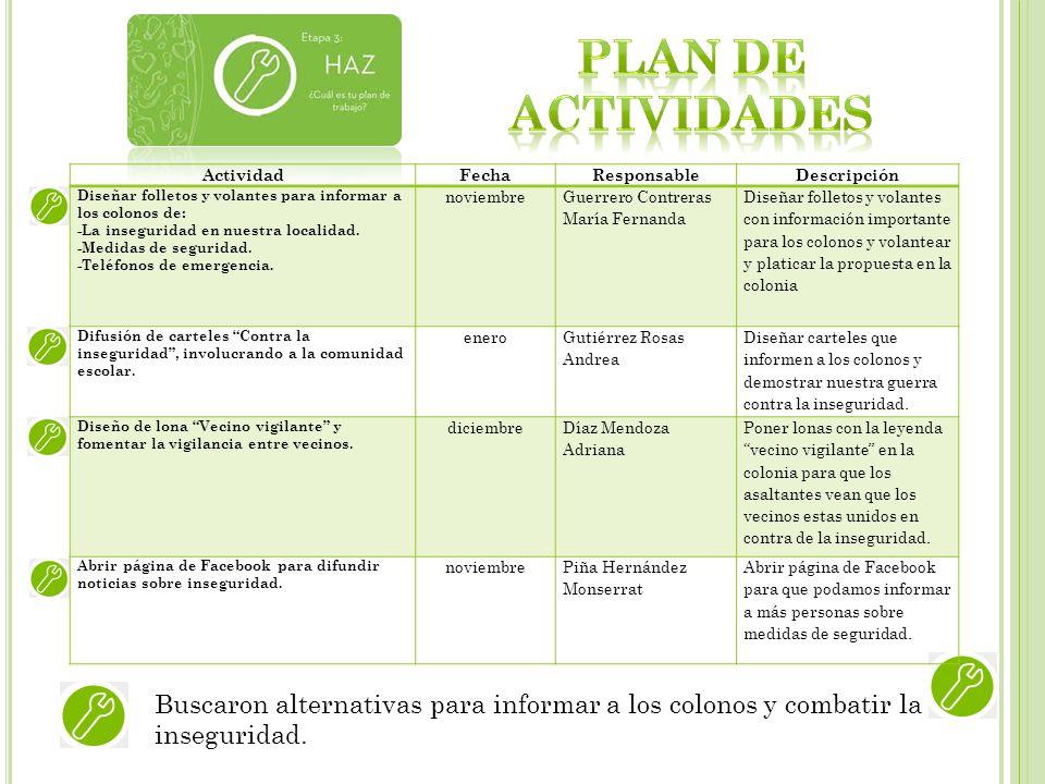 Plan de actividades. Actividad. Fecha. Responsable. Descripción. Diseñar folletos y volantes para informar a los colonos de:
