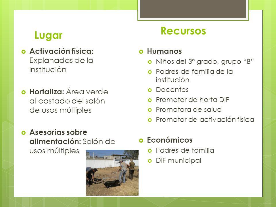 Recursos Lugar Activación física: Explanadas de la institución