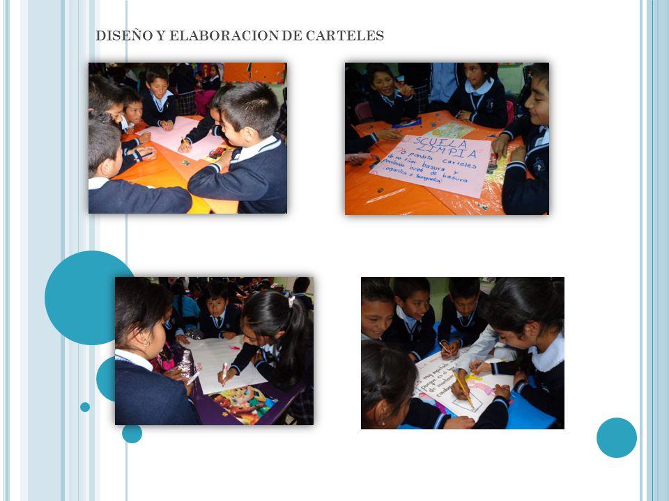 DISEÑO Y ELABORACION DE CARTELES