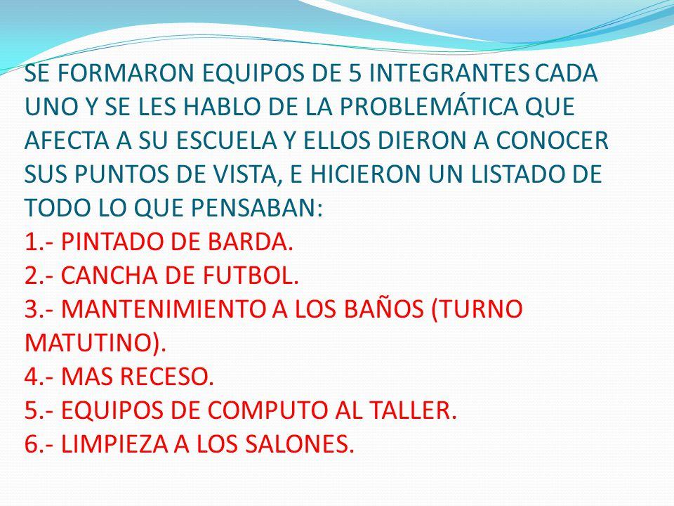 SE FORMARON EQUIPOS DE 5 INTEGRANTES CADA UNO Y SE LES HABLO DE LA PROBLEMÁTICA QUE AFECTA A SU ESCUELA Y ELLOS DIERON A CONOCER SUS PUNTOS DE VISTA, E HICIERON UN LISTADO DE TODO LO QUE PENSABAN: 1.- PINTADO DE BARDA.