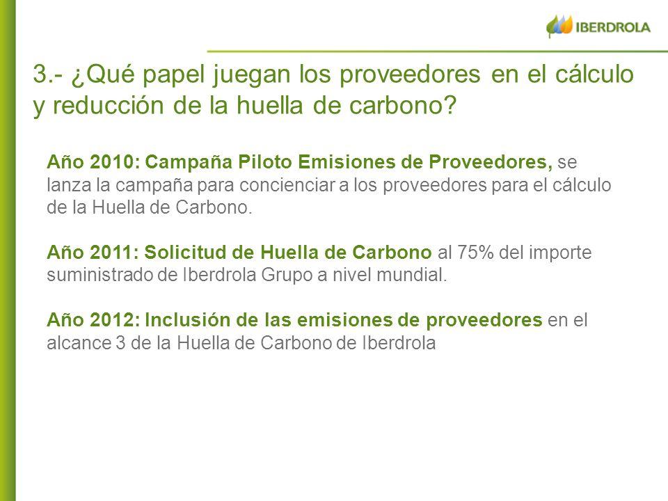3.- ¿Qué papel juegan los proveedores en el cálculo y reducción de la huella de carbono