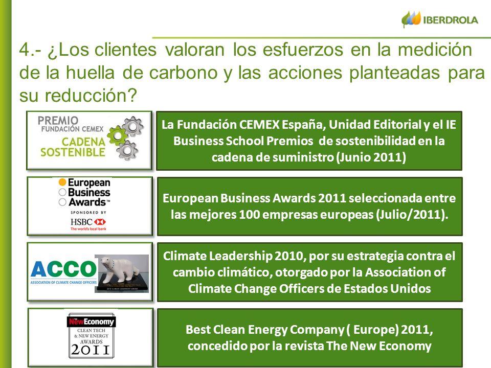 4.- ¿Los clientes valoran los esfuerzos en la medición de la huella de carbono y las acciones planteadas para su reducción