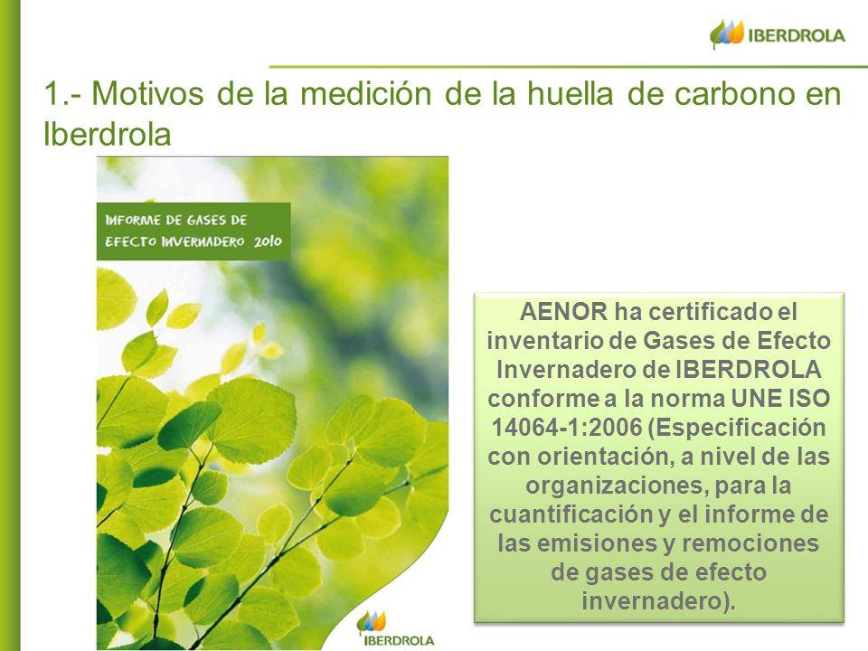 1.- Motivos de la medición de la huella de carbono en Iberdrola