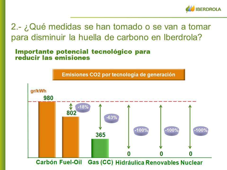 2.- ¿Qué medidas se han tomado o se van a tomar para disminuir la huella de carbono en Iberdrola