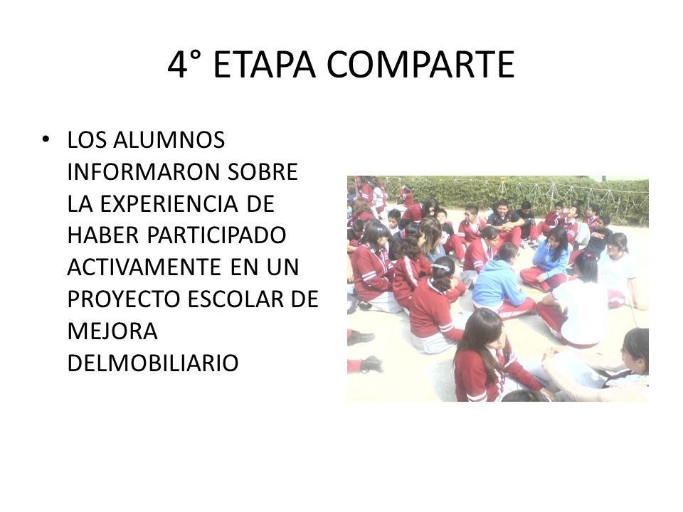4° ETAPA COMPARTE LOS ALUMNOS INFORMARON SOBRE LA EXPERIENCIA DE HABER PARTICIPADO ACTIVAMENTE EN UN PROYECTO ESCOLAR DE MEJORA DELMOBILIARIO.
