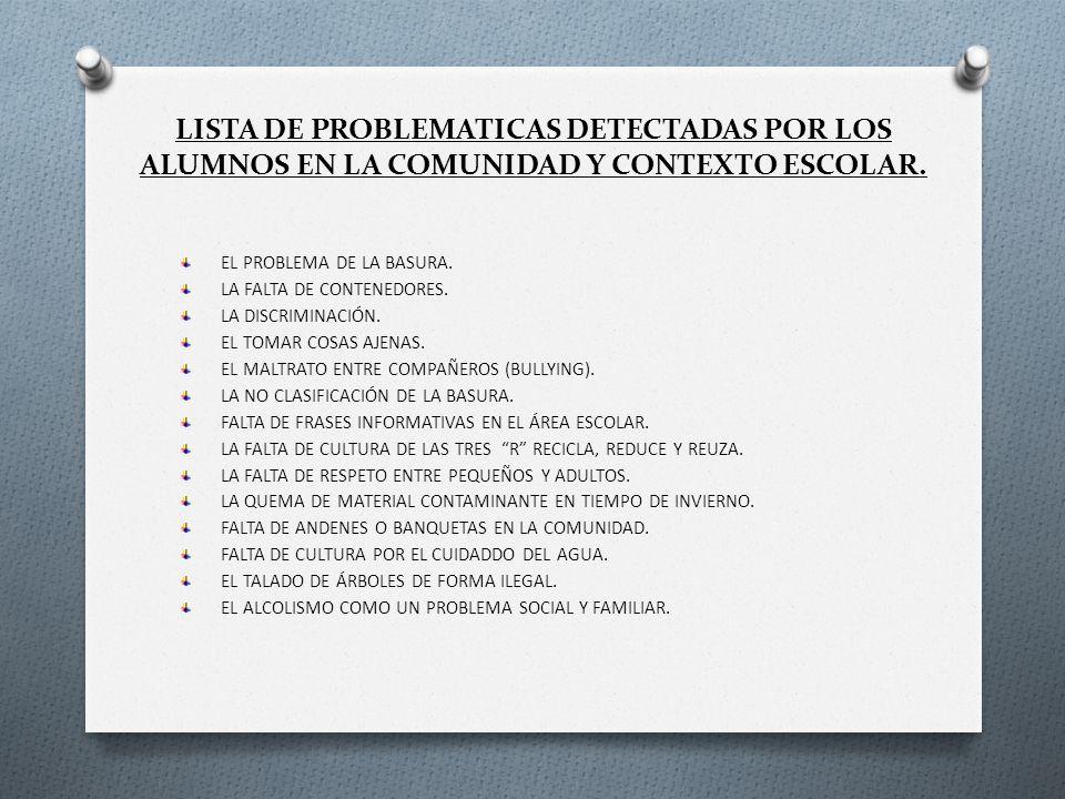 LISTA DE PROBLEMATICAS DETECTADAS POR LOS ALUMNOS EN LA COMUNIDAD Y CONTEXTO ESCOLAR.