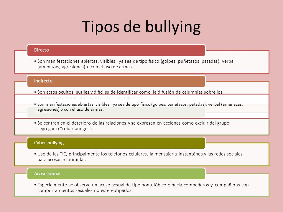 Tipos de bullying Directo.