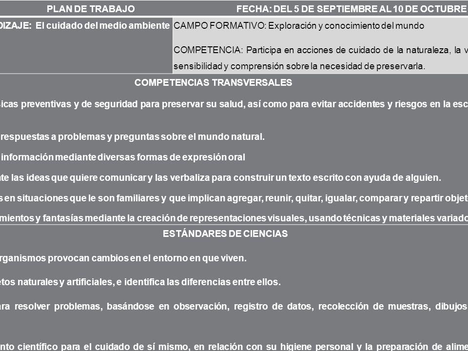 COMPETENCIAS TRANSVERSALES ESTÁNDARES DE CIENCIAS
