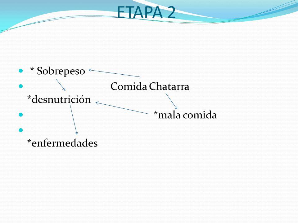 ETAPA 2 * Sobrepeso Comida Chatarra *desnutrición *mala comida