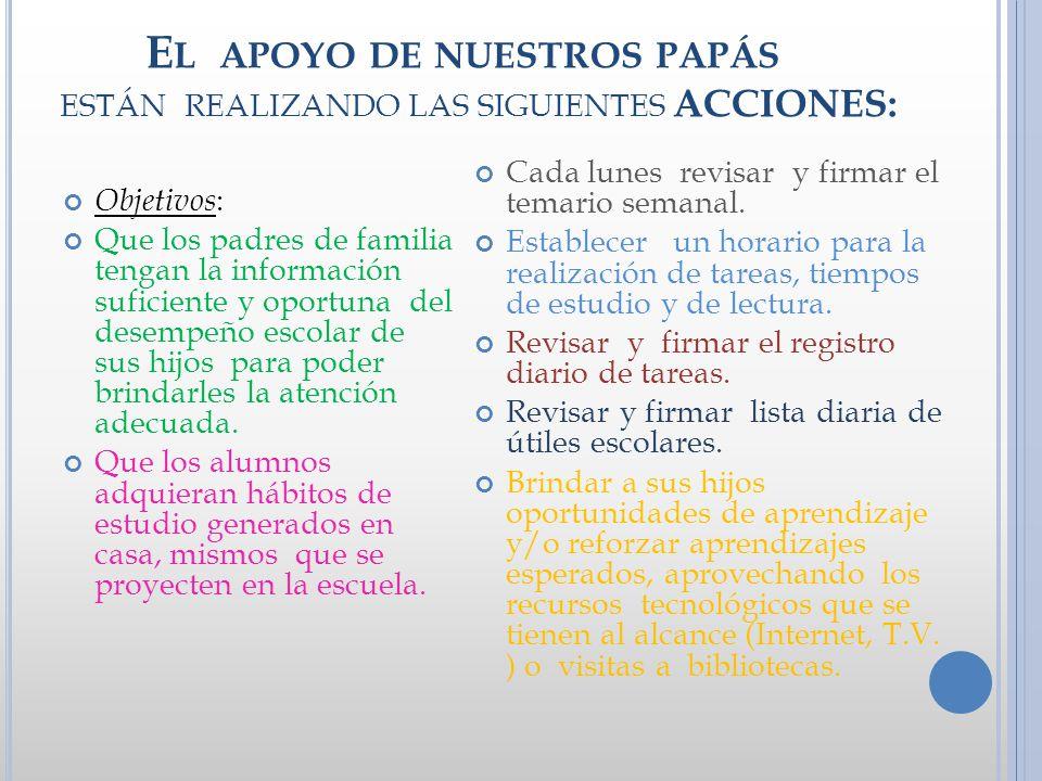 El apoyo de nuestros papás están realizando las siguientes ACCIONES: