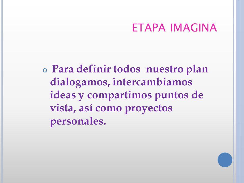 etapa imagina Para definir todos nuestro plan dialogamos, intercambiamos ideas y compartimos puntos de vista, así como proyectos personales.