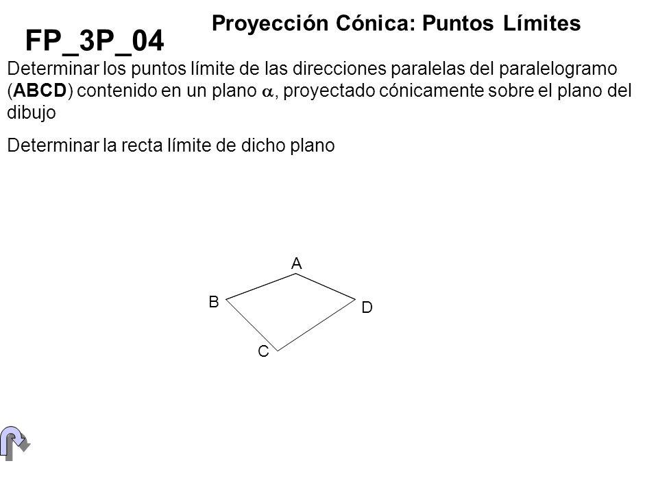 FP_3P_04 Proyección Cónica: Puntos Límites