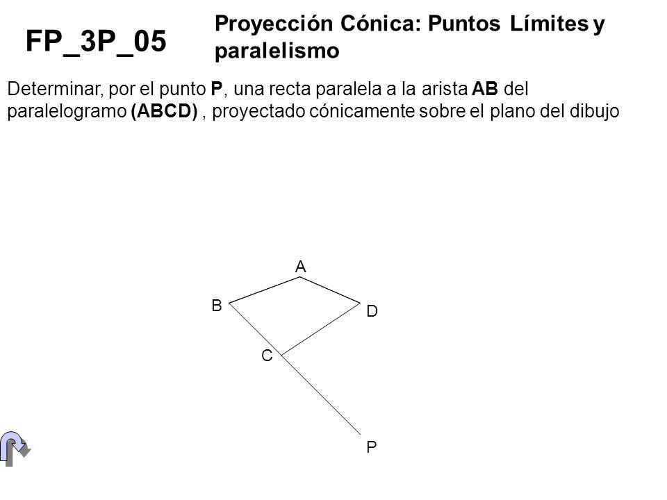 FP_3P_05 Proyección Cónica: Puntos Límites y paralelismo