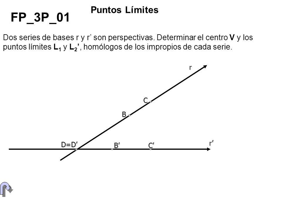 Puntos Límites FP_3P_01.
