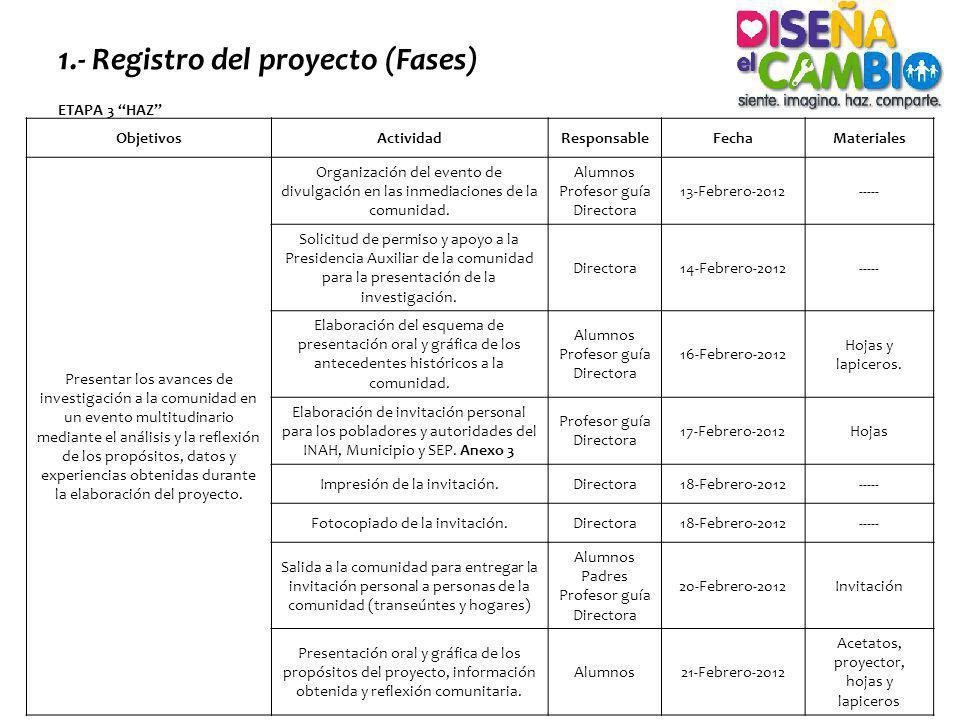1.- Registro del proyecto (Fases)