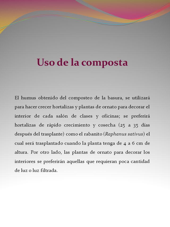 Uso de la composta