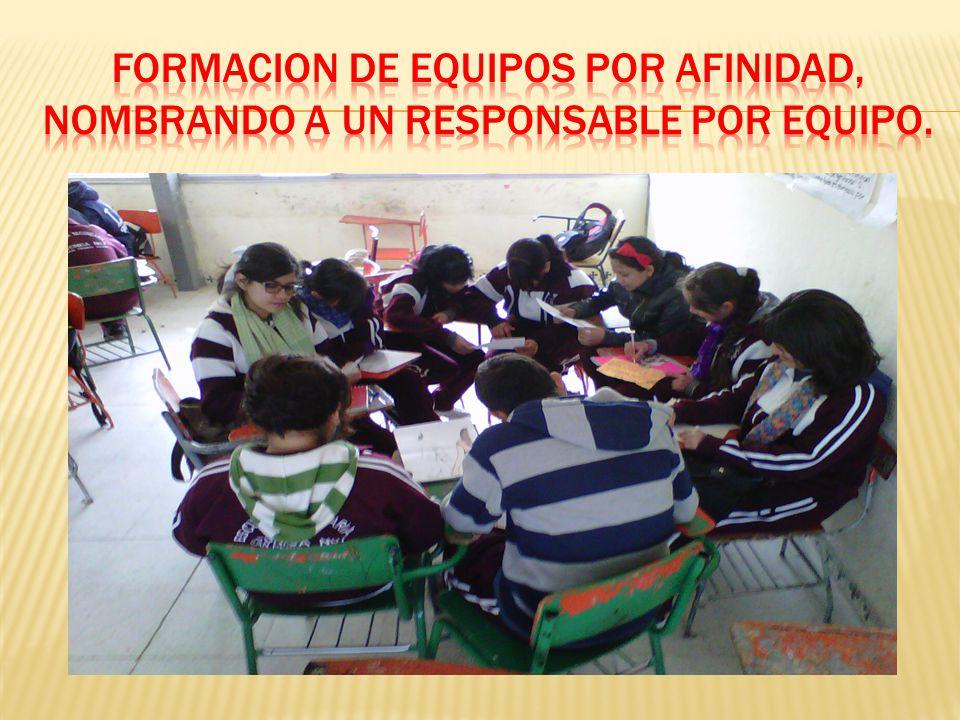 FORMACION DE EQUIPOS POR AFINIDAD, NOMBRANDO A UN RESPONSABLE POR EQUIPO.