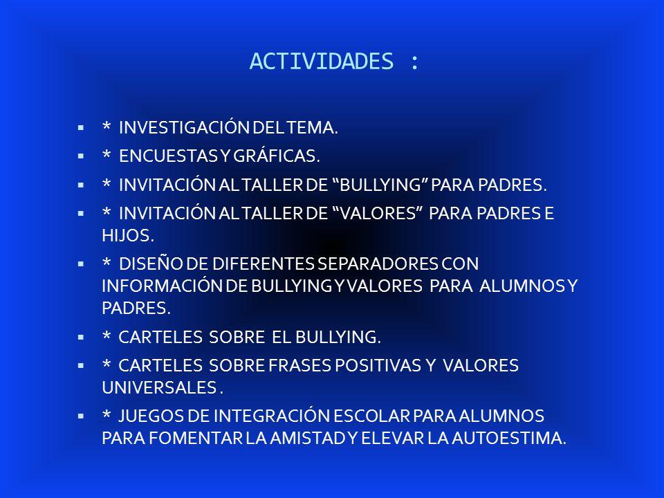 ACTIVIDADES : * INVESTIGACIÓN DEL TEMA. * ENCUESTAS Y GRÁFICAS.