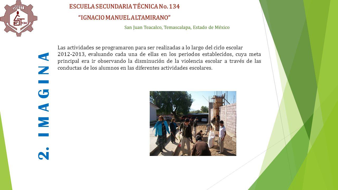 2. I M A G I N A Las actividades se programaron para ser realizadas a lo largo del ciclo escolar.